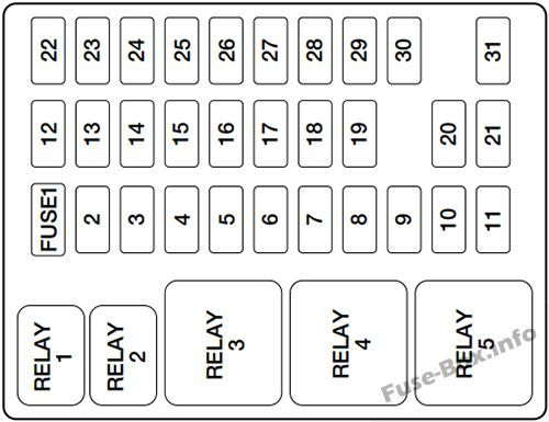 Instrument panel fuse box diagram: Ford Excursion (2000