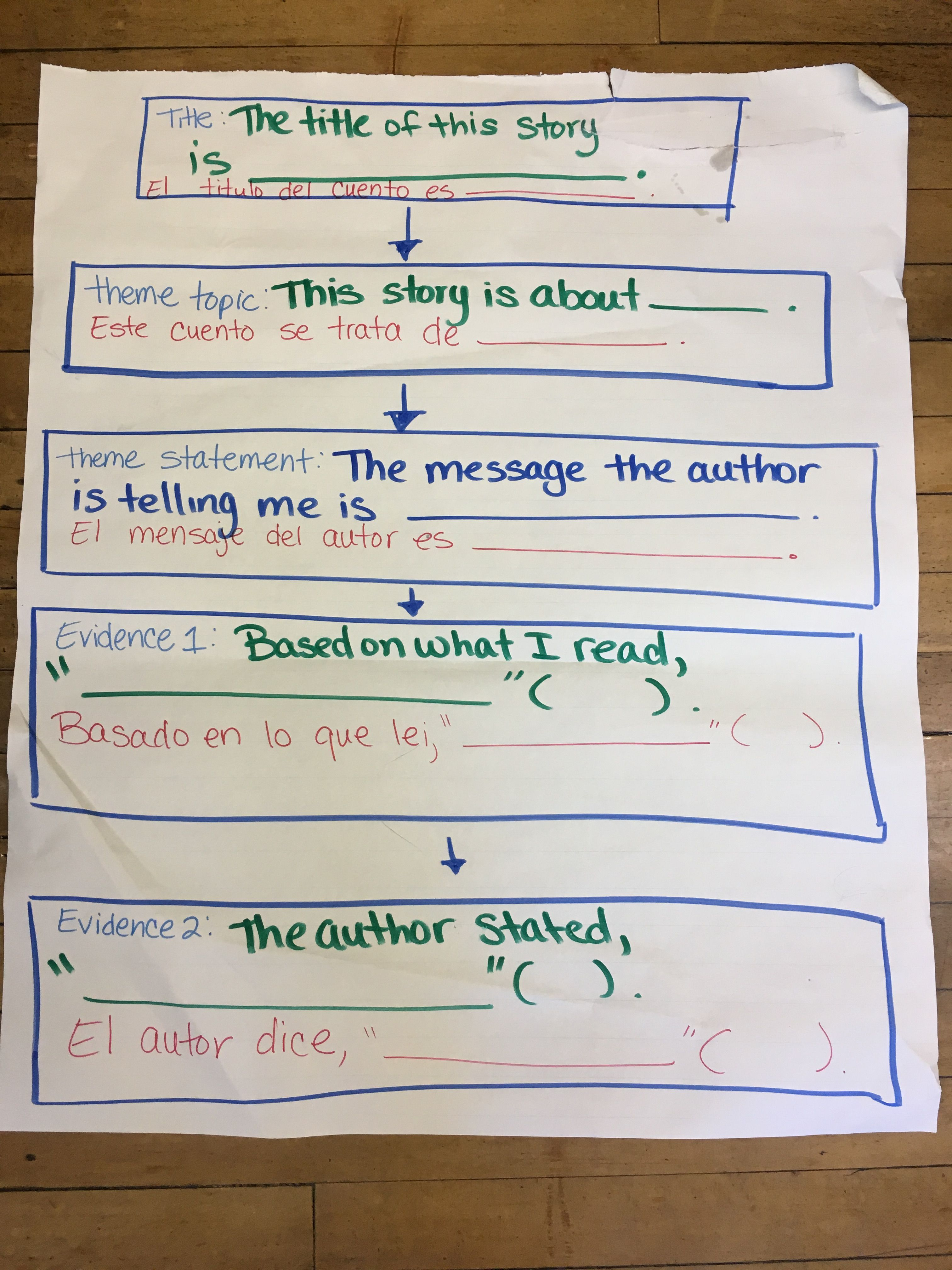 Theme Graphic Organizer With Sentence Frames Bilingual
