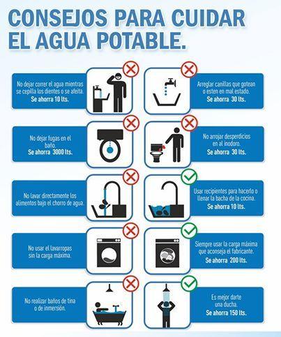 Consejos Para Cuidar El Agua Potable Cuidado Del Agua