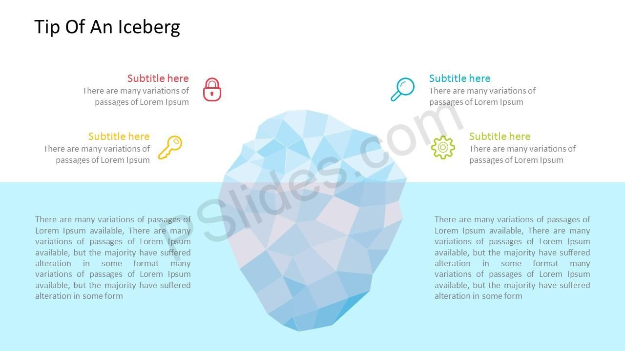tip of an iceberg powerpoint template check more at https pslides
