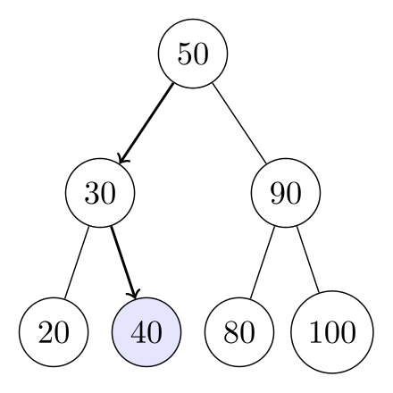 Binary Search Also Known As Half Interval Search Logarithmic Search Or Binary Chop Is A Search Algorithm That Finds The Algorithm Binary Confirmation Letter