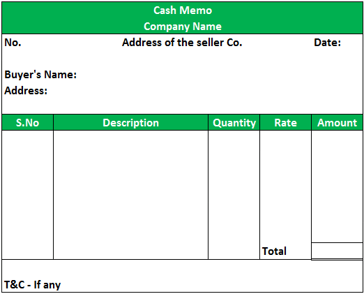 Cash Memo Meaning Example Sample Format Of A Cash Memo Memo Format Memo Memo Examples