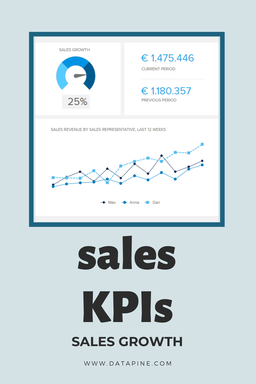 Pin on KPI Examples & Templates
