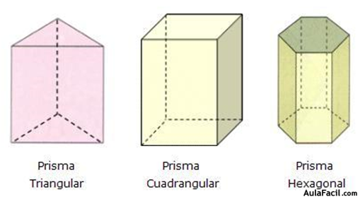 Resultado De Imagen De Prisma Cuadrangular Area Total Prisma Cuadrangular Imagenes De Prismas Prismas