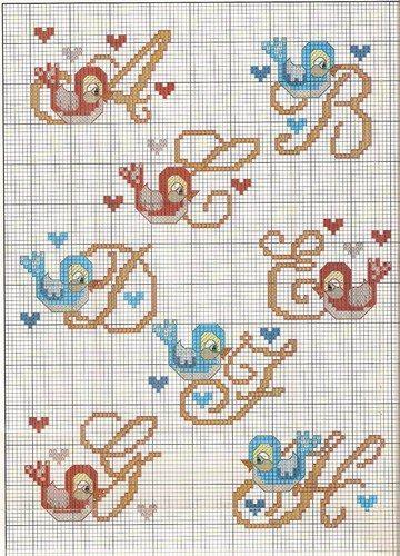 Alfabeto uccellini parte 1 punto croce alfabeto for Alfabeto bambini punto croce