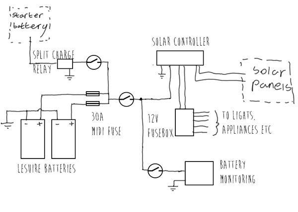 Viscount Caravan Wiring Diagram Campervan 12v Electrical System Installation And Wiring