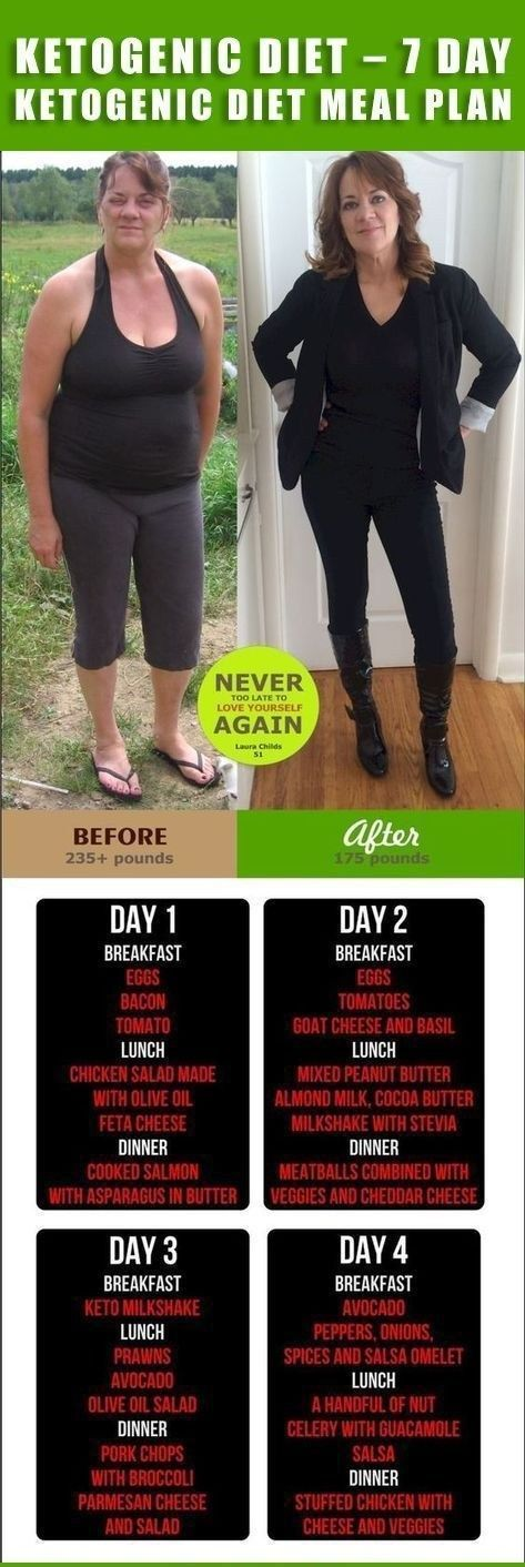 how to lose weight fast 7 day diet plan
