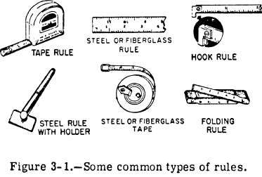 Different Types Of Measuring Tools Tapes And Rules Pinterest