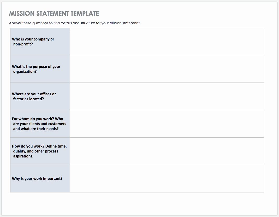 Personal Mission Statements Templates Best Of Mission And