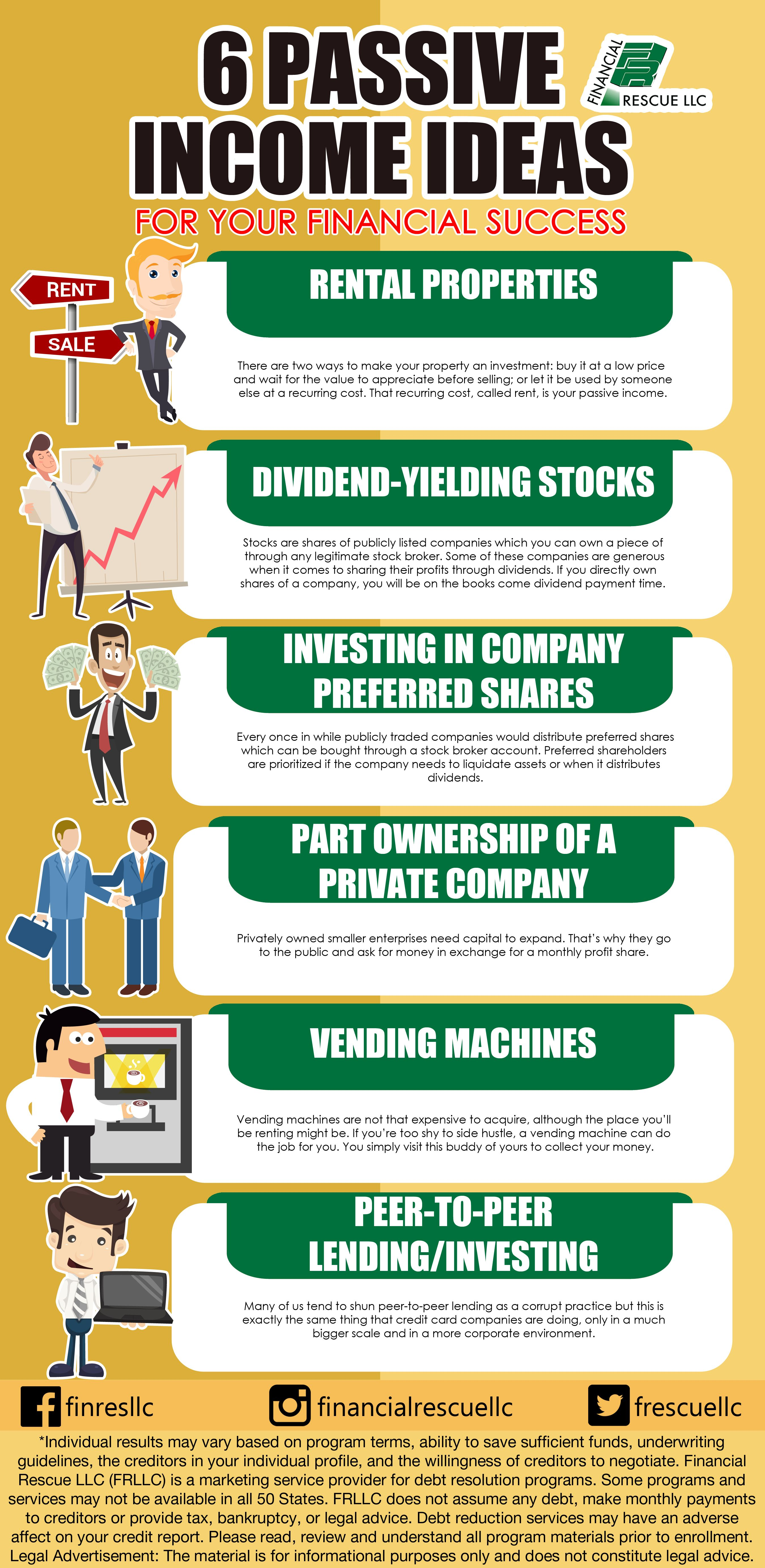Here Are 6 Passive Income Ideas For You Financial Success Personal Finance Infographic Finance Infographic