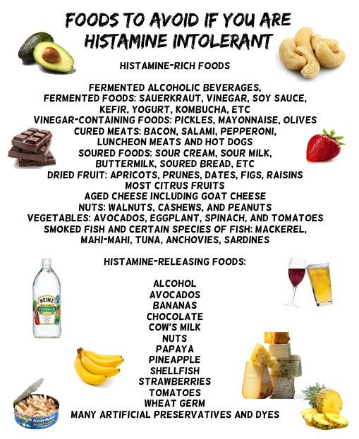 histamine intolerance food list