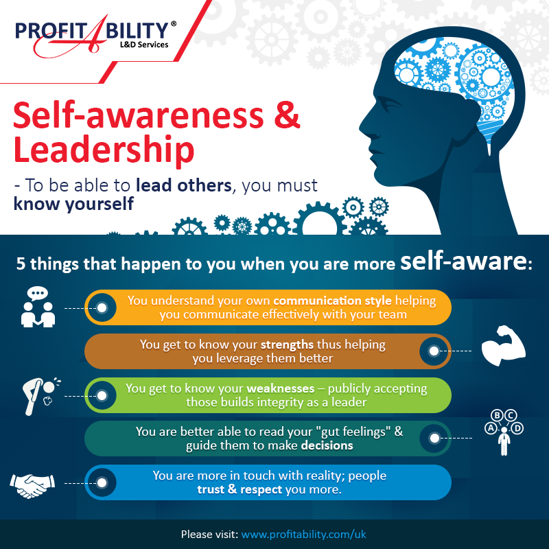 5 things that happen to you when you are more self-aware #Leadership #Infograpic #SelfAwareness