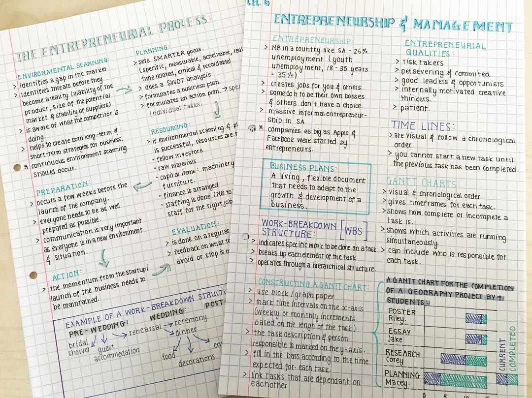 Use Grid Paper To Make Final Notes Look Nice Study Notes Notes Inspiration Business Notes