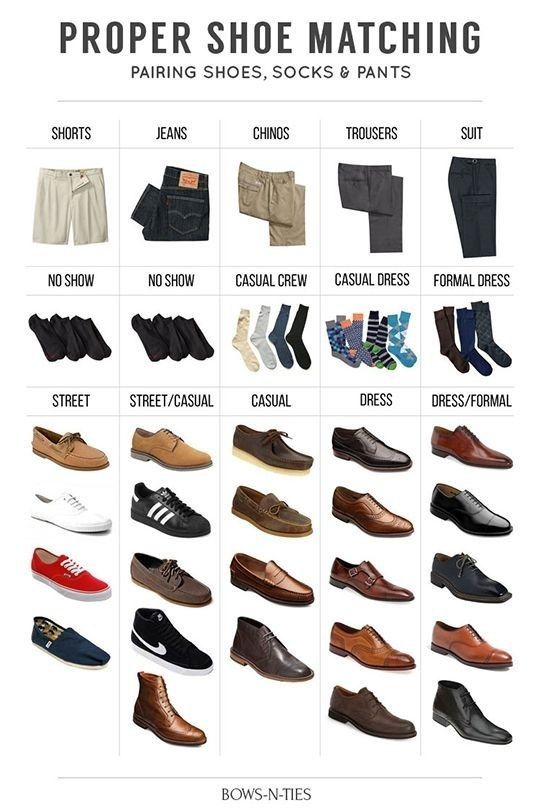 Save this easy guide for pairing shoes and pants: | Uomini