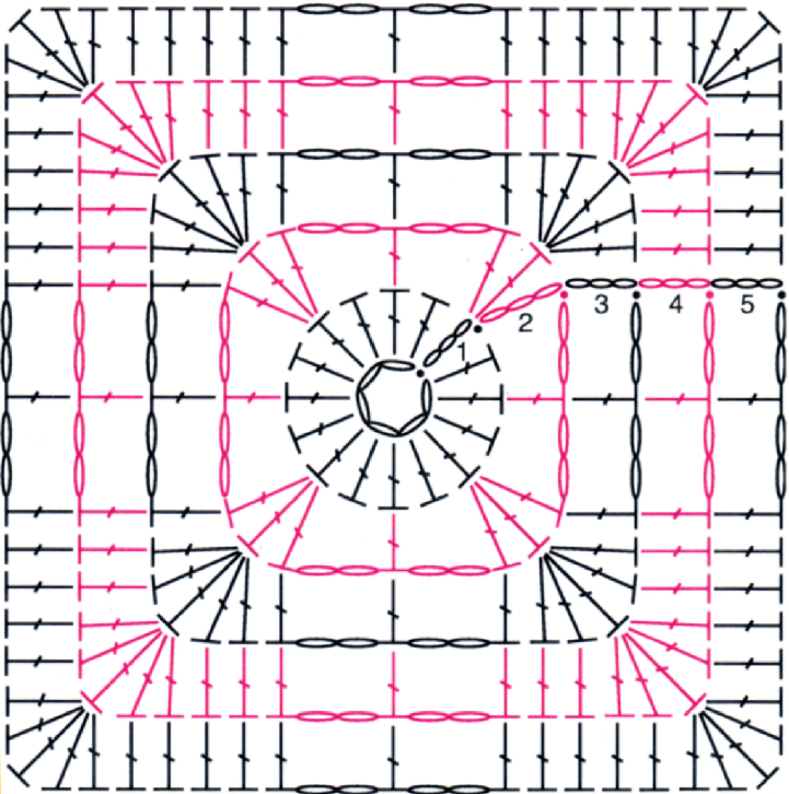 patrones-de-cuadrados-de-crochet-para-imprimir4.png | Manualitats ...
