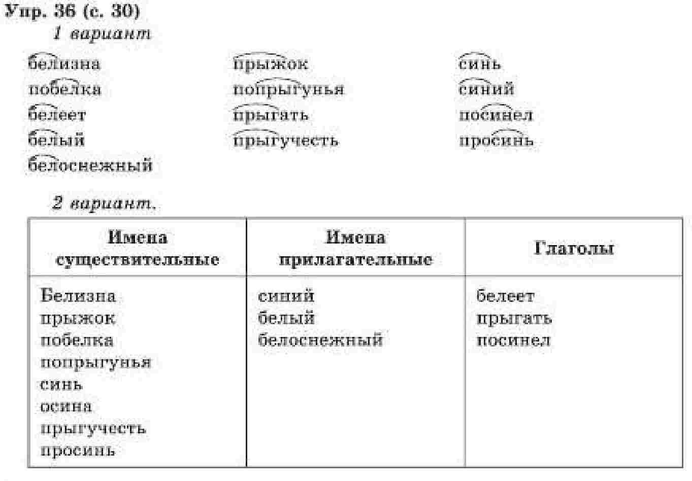 Учебник по русскому языку 9 класс бархударов онлайн