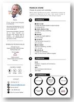 206 Qualites Humaines A Mettre En Avant Dans Votre Cv Vos Lettres De Motivation Et En Entretien D Embauche Modele De Cv Design Modele Cv Lettre De Motivation