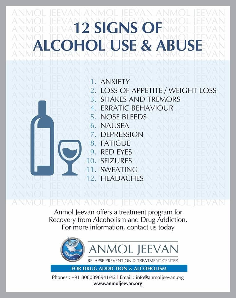 12 Signs of Alcohol Use & Abuse Anmol Jeevan offers a treatment program for  Recovery from Alcoholism and All Addictions. For more information, contact  us ...