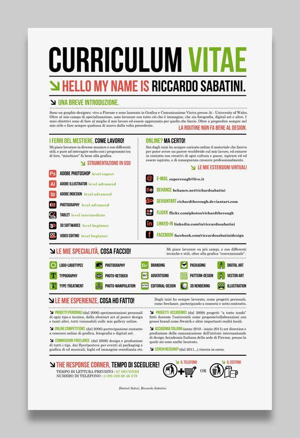 Curriculum Vitae From Riccardo Sabatini  Do Work