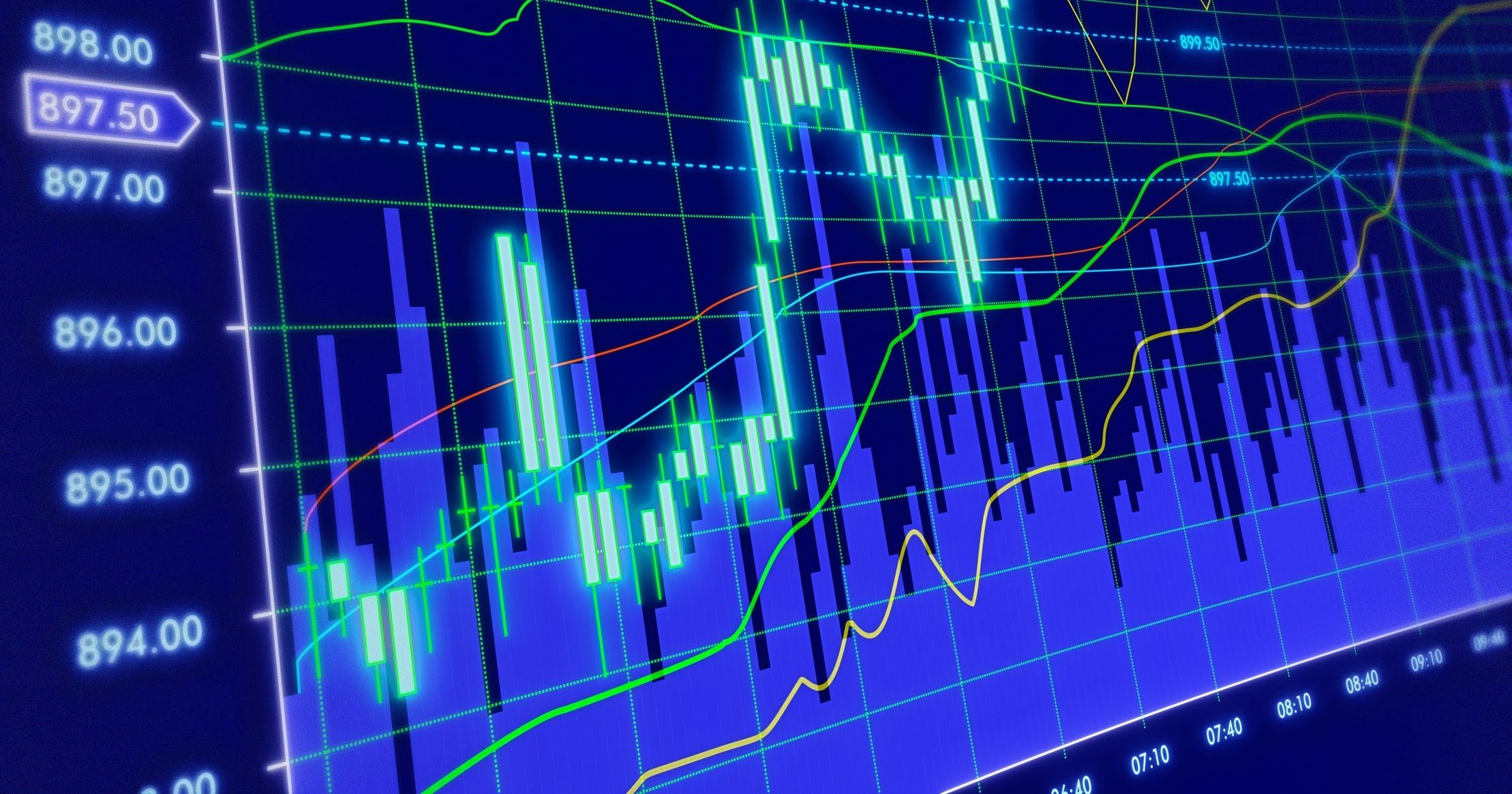 Day Trading Technical Analysis  Here You Can Explore