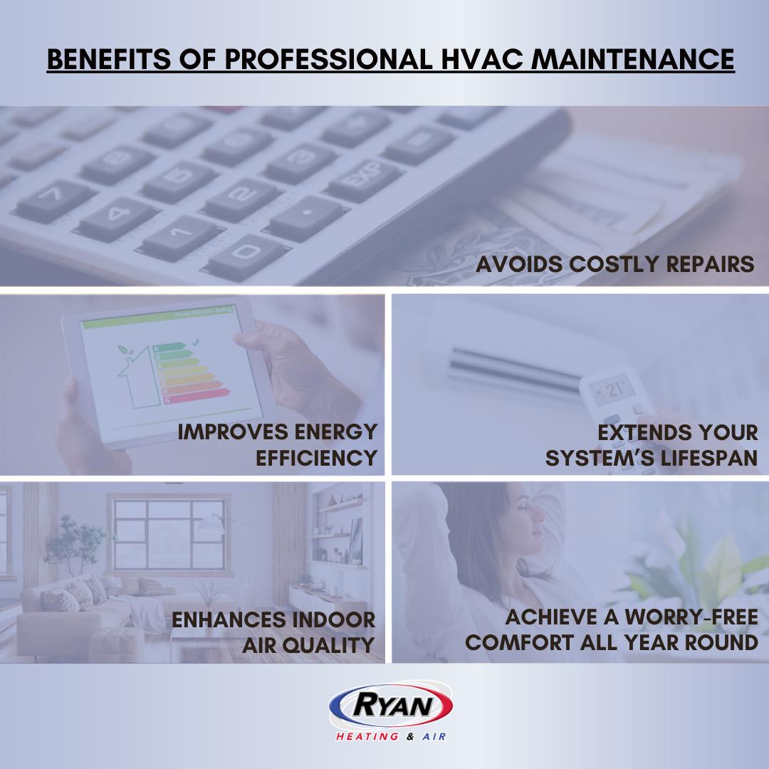 Benefits Of Professional Hvac Maintenance V 2020 G