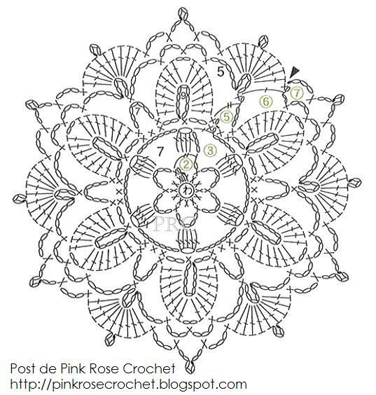 Irish crochet flower motif chart pattern crochet flowers irish crochet flower motif grafico pattern crochet piccolini dt1010fo