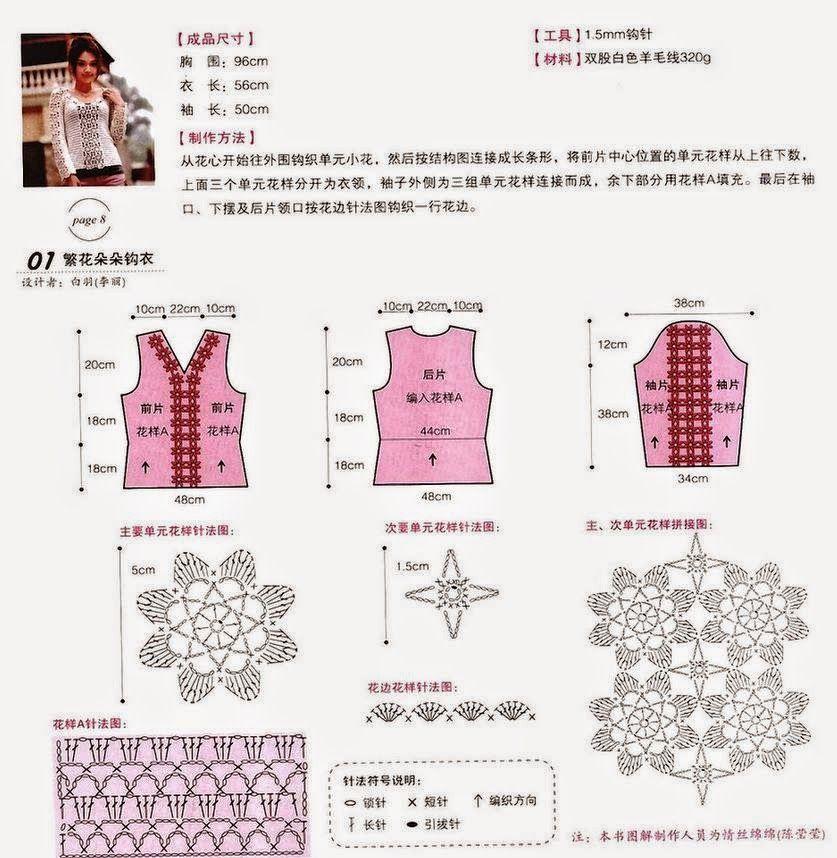 Túnica crochet con patrones y moldes | tejidos crochet | Pinterest ...