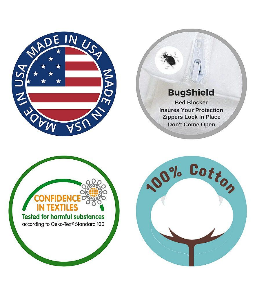 National Allergy® BedCare All Cotton Allergy and Bed Bug