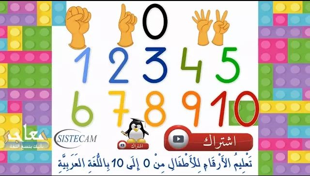 تعليم الارقام العربية للاطفال الارقام بالعربي Arabic Numbers For Kids Youtube Learn Arabic Alphabet Arabic Alphabet For Kids Islamic Kids Activities