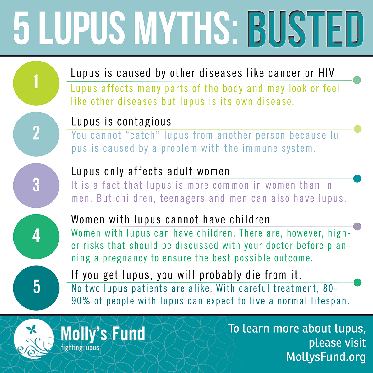 5 MYTHS ABOUT LUPUS: There are many myths about lupus, one ...
