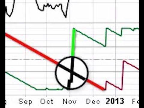 Binary option trading risks system z906