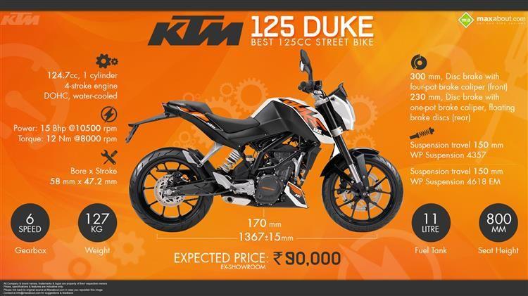 Ktm 125 Duke India Variant Price Review Details Ktm 125 Duke