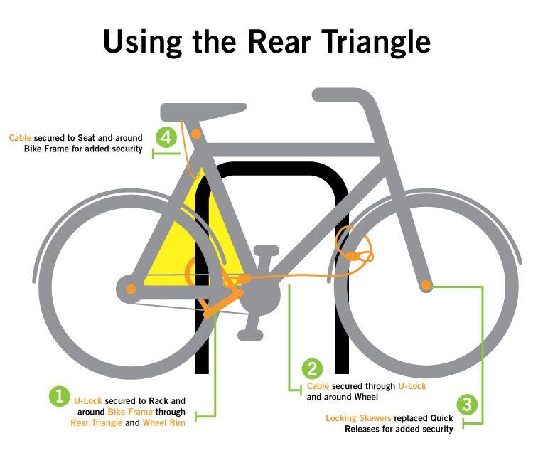 Proper Locking Technique Is Key For Anyone Biking Around The City