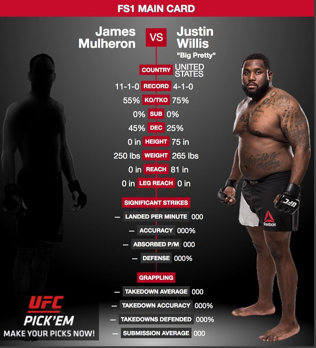 You Won T Want To Miss This Heavyweight Showdown At Ufc