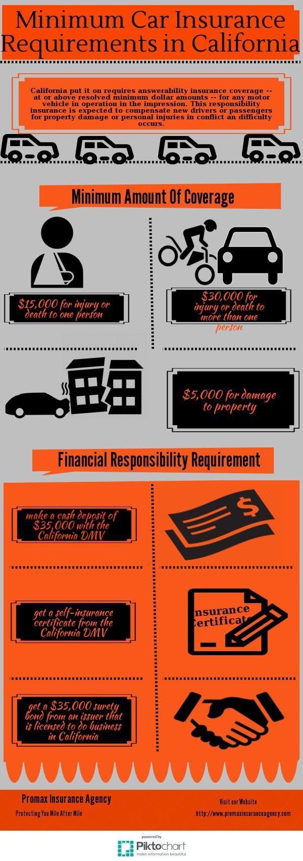 Life Insurance Quotes California Auto Insurance In California  Piktochart Infographic Editor