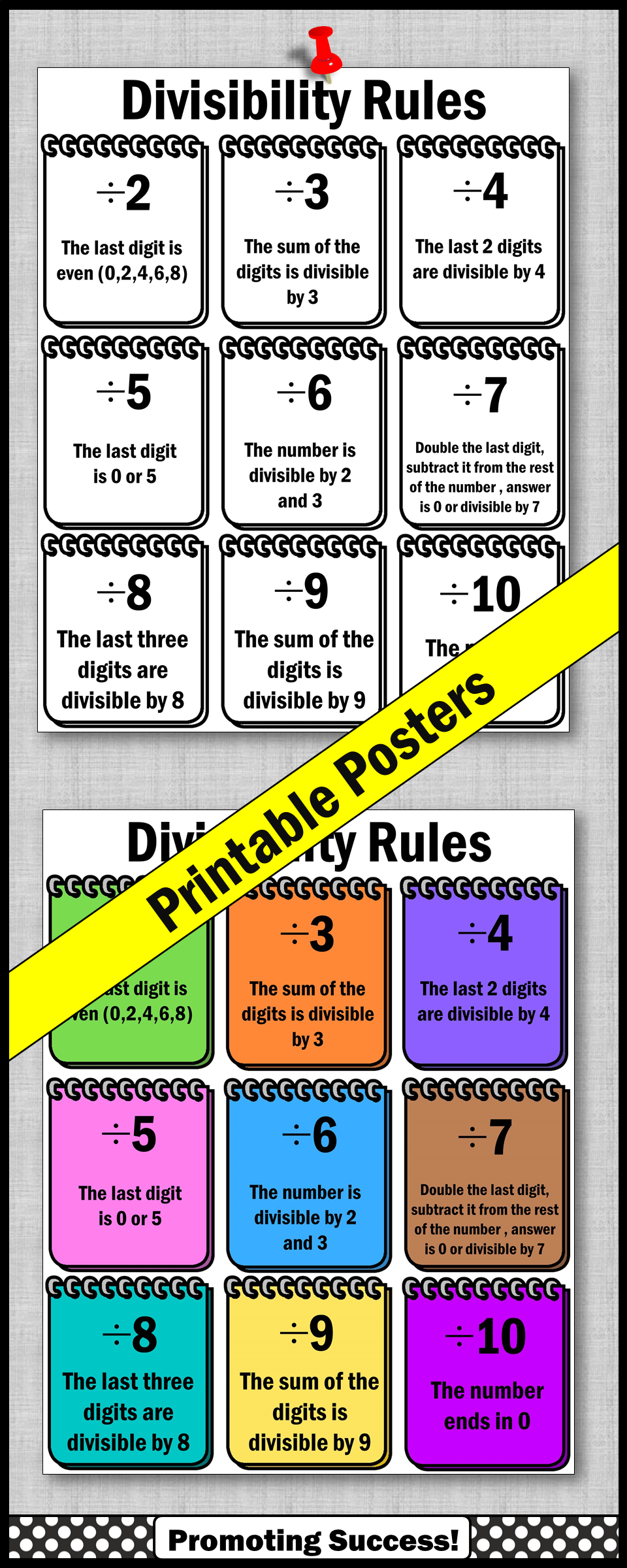 Divisibility Rules Poster, Division Anchor Charts