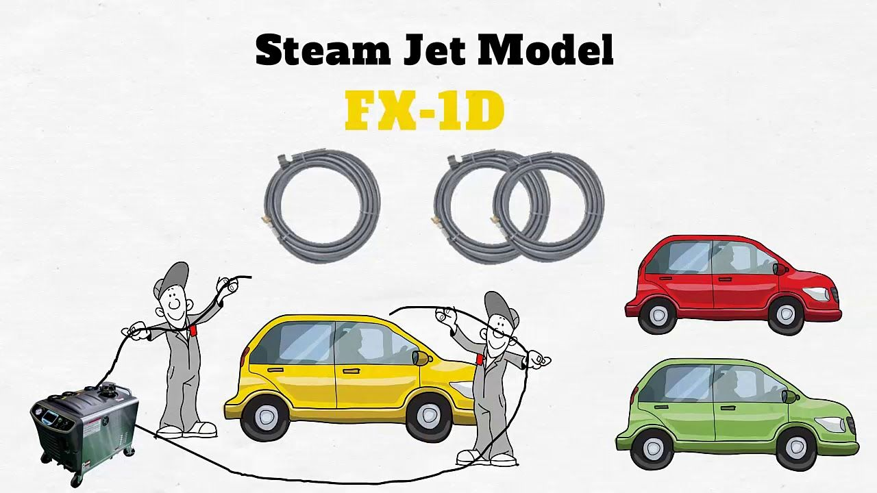 Steam Jet Cleaning Machine and Car Cleaning System | Manmachineworks