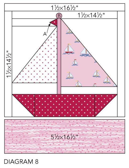 Nautical Baby Quilt Nautical Baby Quilt Nautical Quilt