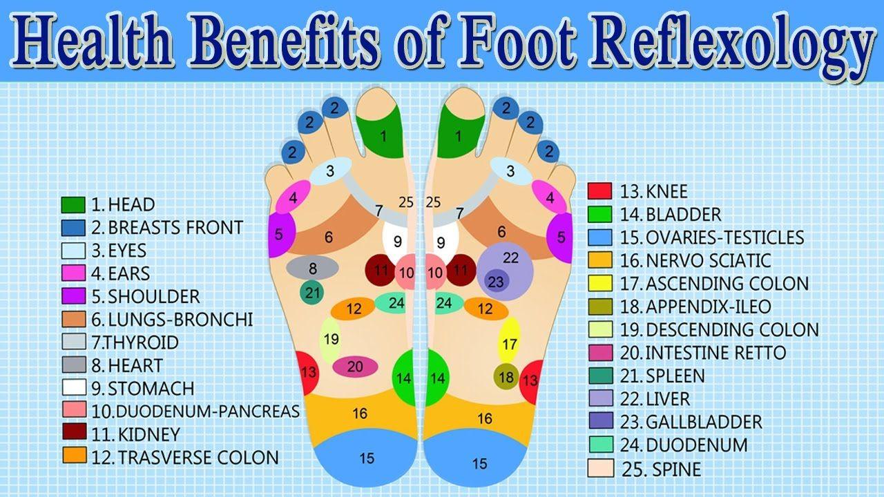 footmassage footreflexology chinesefootreflexology