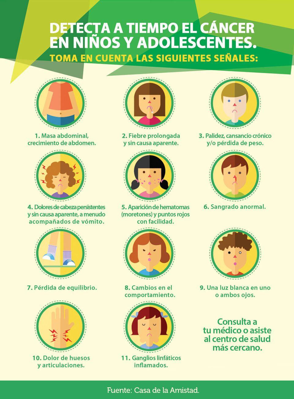 Cancer En Ninos Y Adolescentes Cancer Infantil Salud Y