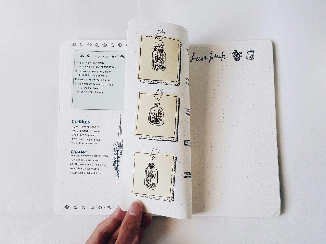 bullet journal inspiration | Tumblr