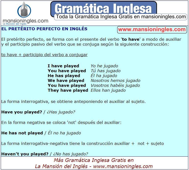 Gramática Inglesa Verbos El Pretérito Perfecto En Inglés Preterito Perfecto En Ingles Gramática Inglesa Gramática