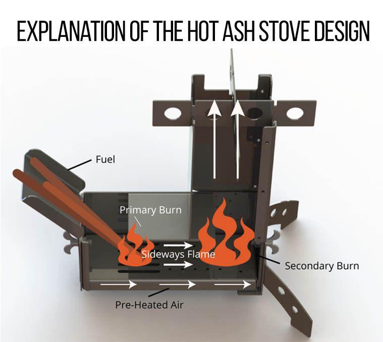 Hot Ash Rocket Stove Rocket Stoves Rocket Stove Design Stove