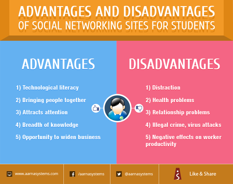 list of advantages and disadvantages of social networking
