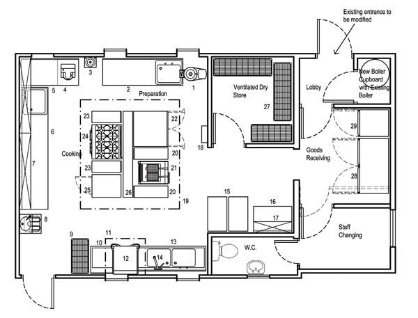 Image result for typical medium scale industry floor plan for Kitchen layout guide