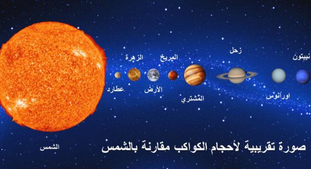 أكثر من مليار نجمة في درب التبانة لحن الحياه Teach Arabic Teaching Vocabulary