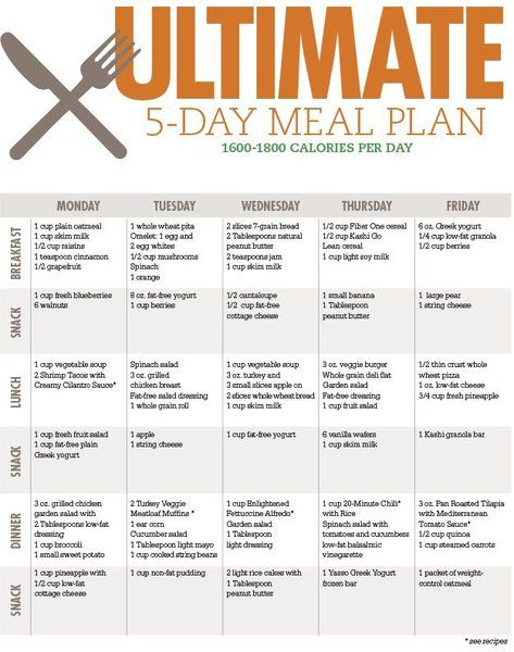 10 of the Best Healthy Menu Plans Health and Fitness Pinterest
