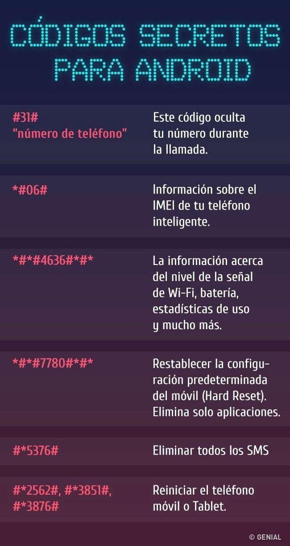 Estos códigos secretos te darán acceso a funciones ocultas de tu ...