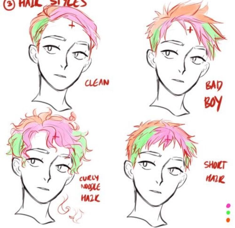 Hair References Album On Imgur In 2020 Curly Hair Drawing Drawing Male Hair Short Hair Drawing