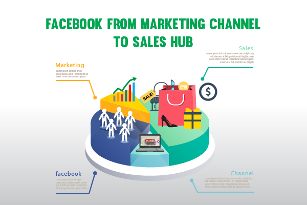 Facebook is very crucial platform for advertisers, marketers and beginners who are just starting a new business and setting it up on social media. Ask any expert or amateur, their first choice in social media for advertising and marketing will  ....  Read More
